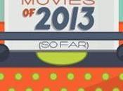 Classifica migliori film 2013