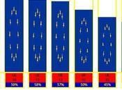 Manuale preparazione alle Elezioni Anti Europee 2014