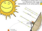 cucinare sole