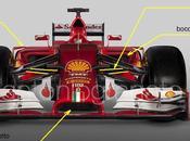 Ferrari F14-T conservativa