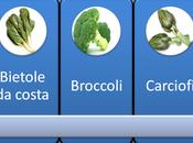 Febbraio: Frutta verdura preferire.