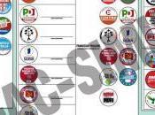 candidati Presidenti l'offerta partitica prossime regionali