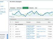 Social media marketing turismo: Progetto Stringher