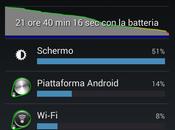 Motorola Moto considerazioni sull'autonomia dopo mese dall'acquisto
