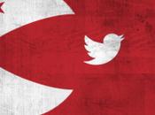 TURCHIA: Oscurato twitter. Erdogan contro mulini vento