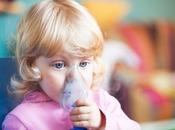 Attacco d'asma: quello tutti devono sapere