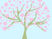 Dov'è primavera? Cerchiamola Inkscape!