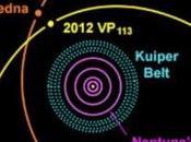 Nuove, sorprendenti scoperte alla periferia sistema solare