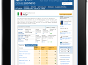 Doing Business Italy