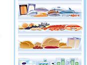 Lista degli alimenti tollerati