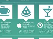 Infografica: social time-life