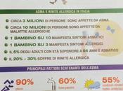 farmacie genovesi allergie: progetto pilota Italia.
