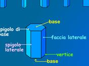 Area laterale totale prismi