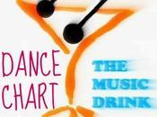 Dance Chart aprile 2014