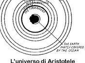 """L'atomismo xvii secolo: """"minima naturalia"""""""