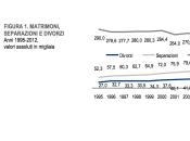 Istat, 2012 Italia calo separazioni divorzi. matrimoni recenti durano meno