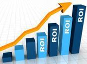 Marketing: metriche controllare
