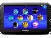 futuro portatile Sony