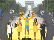 Palmarès Tour France