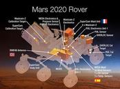 NASA annuncia payload missione Mars 2020