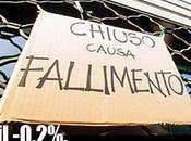 Italia recessione. Governo bocciato.