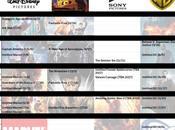 Film Marvel/Dc Comics: film anni