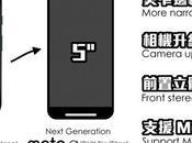 Motorola Moto nuovi rumors presentazione fissata Settembre