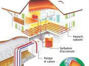 Impianto Geotermico: come funziona