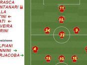 Bruno rossi-az football