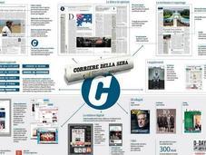Nuovo Corriere della Sera