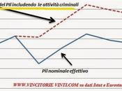 motivi sbagliato comprendere calcolo l'economia criminale