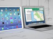 iPad pollici: avrà