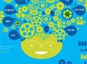 """""""Midsommar"""" Film Festival """"Corporación Cine Infancia Adolescencia"""""""