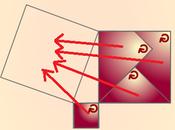 Dimostrazione interattiva teorema Pitagora