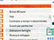 Prova strada delle pentole teflon Matteo Renzi