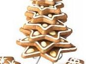 GNAM! Albero Natale Commestibile..