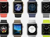 Apple Watch arriva prima previsto, iniziata produzione
