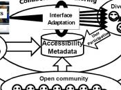 Software libero risorse comuni