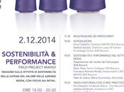 Sustainability Performance