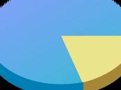 DataStatix, free software gestione dati statistici