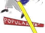 François Hollande, crayon popularité
