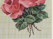 Raccolta schemi tema rose