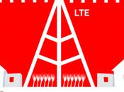 """Nuove offerte Vodafone: cambio gratis provare """"Speciale Ricarica"""""""