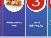 """Vienna, marzo: UEFA parlerà anche """"nuovo"""" Fair Play Finanziario?"""