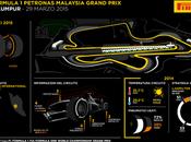Anteprima Gran Premio della Malesia: Sepang, 26-29 marzo 2015