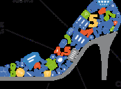 numeri scarpe mondo