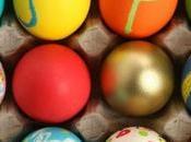 Come calcola Pasqua?