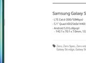 Samsung Galaxy Edge: video anteprima approfondita confronto rapido