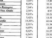 Fondo autosufficienze politiche sociali, Regioni.it 2695 01-04-2015
