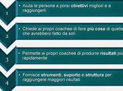 life Coaching potere della relazioneIl coaching